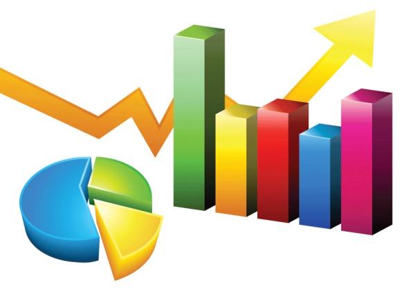 Bank Gunung Slamet Dalam Grafik
